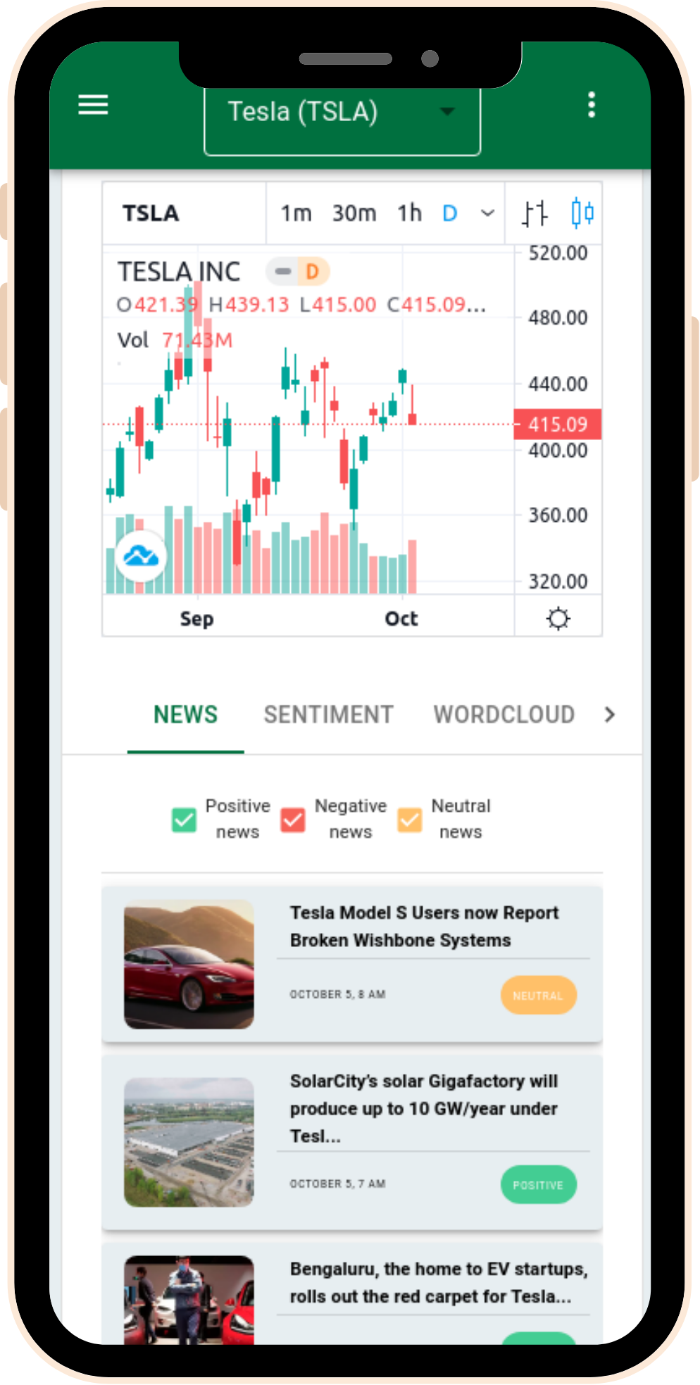 Discover stock sentiment news using the StockGeist.ai dashboard