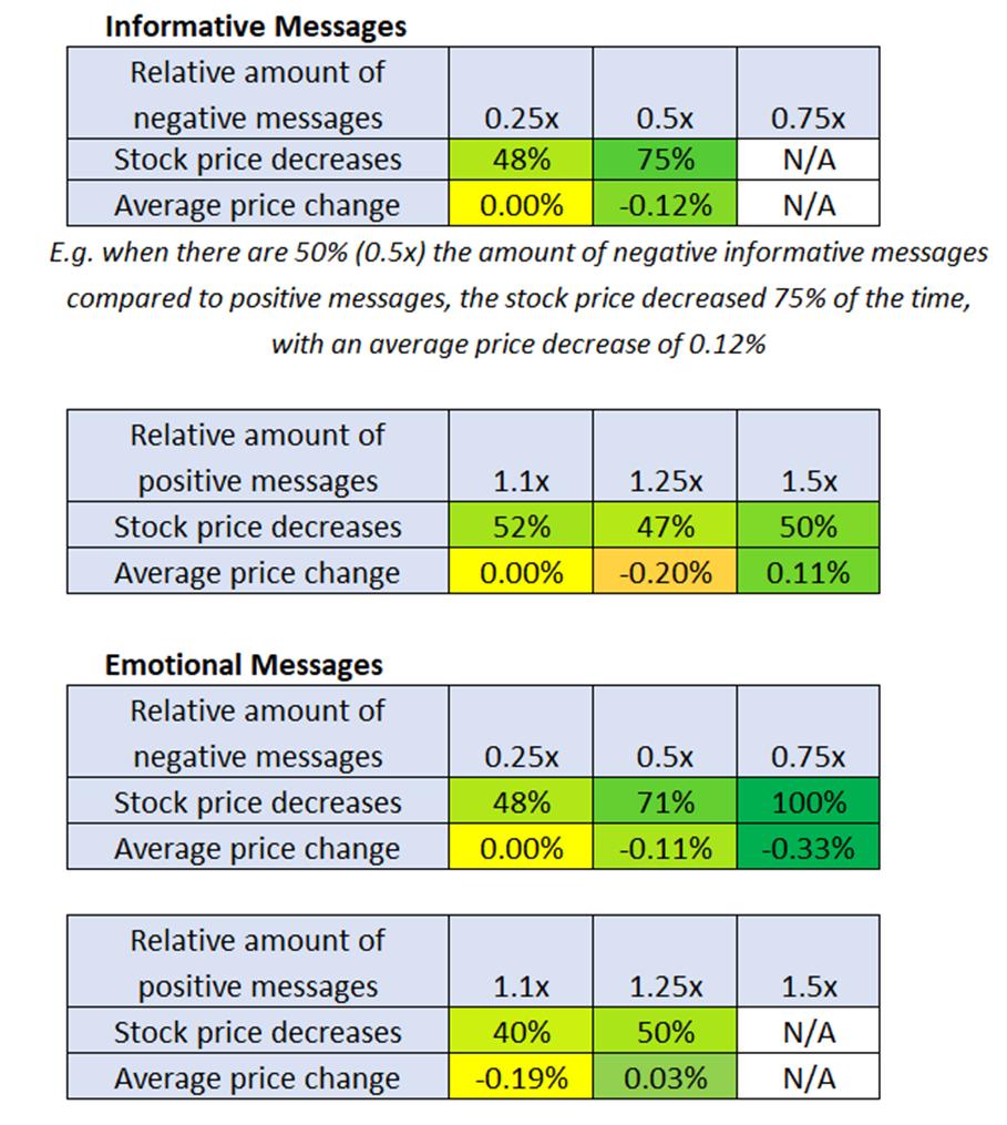 SOS (NYSE:SOS) Stock Sentiment Analysis - Stockgeist
